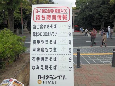 近畿・中国・四国B-1グランプリin姫路殿堂入り待ち時間情報
