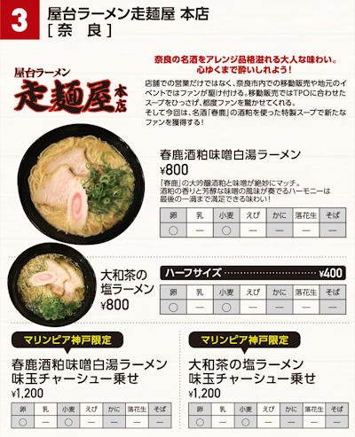 神戸ラーメンフェスティバル大和茶の塩ラーメン