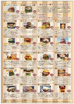 姫路バーガー博覧会2020のポスター